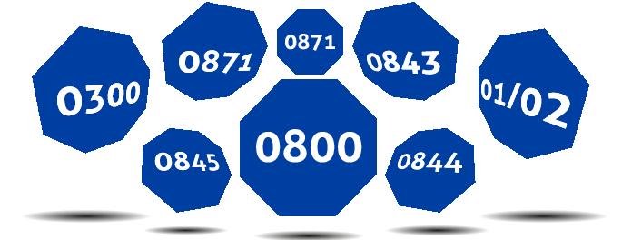 marketing numbers