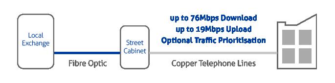 fibre optic broadband diagram
